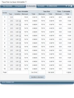 Calcul taux amortissement - Calcul tableau amortissement excel ...